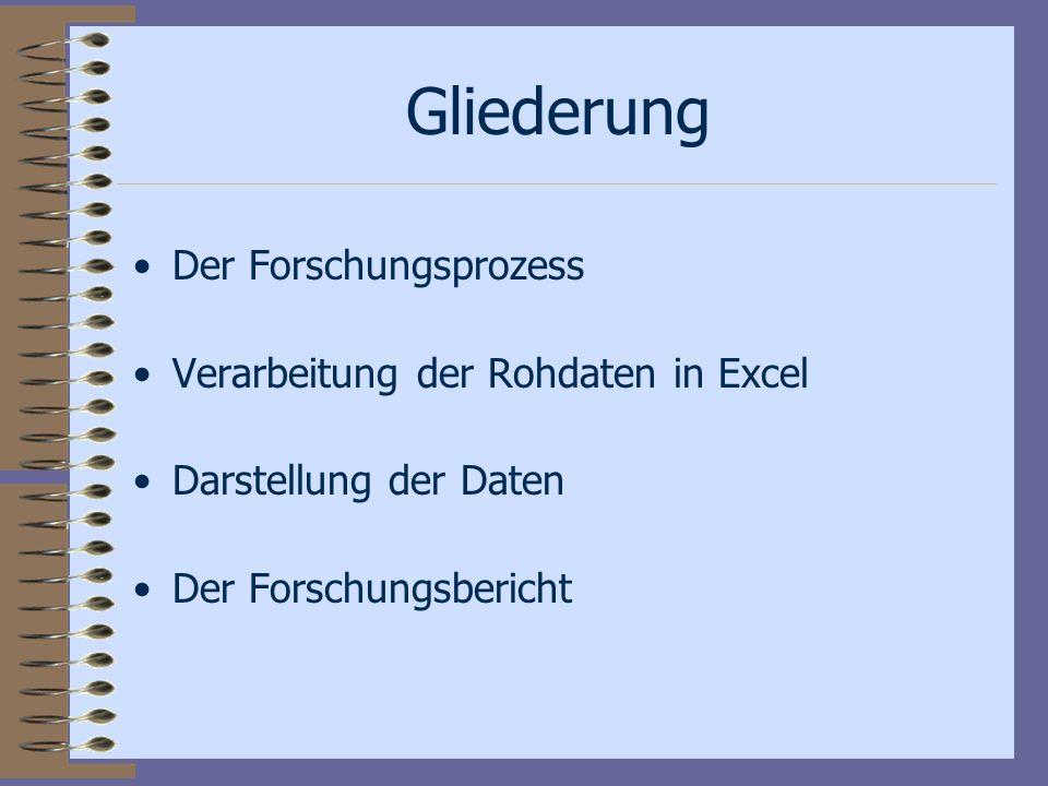 Gliederung Der Forschungsprozess Verarbeitung der Rohdaten in Excel Darstellung der Daten Der Forschungsbericht