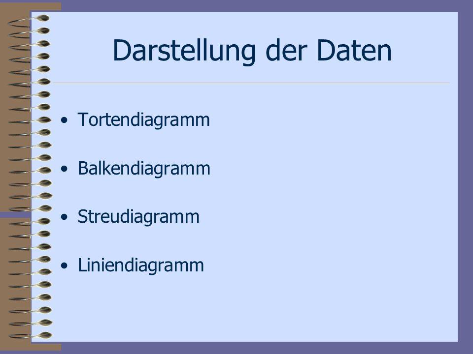 Darstellung der Daten Tortendiagramm Balkendiagramm Streudiagramm Liniendiagramm