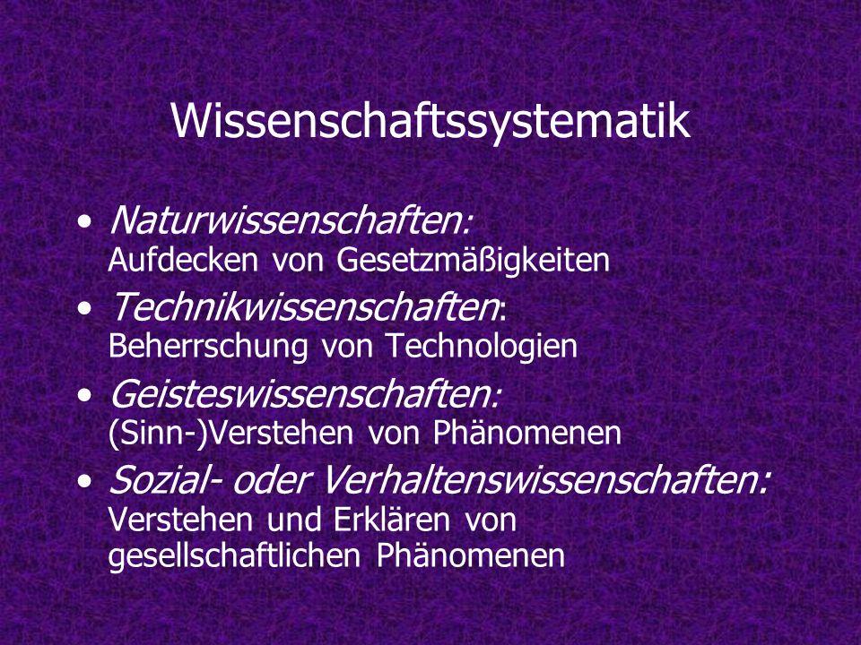 2.2 Deutsche Vereinigung für Sportwissenschaft (dvs)