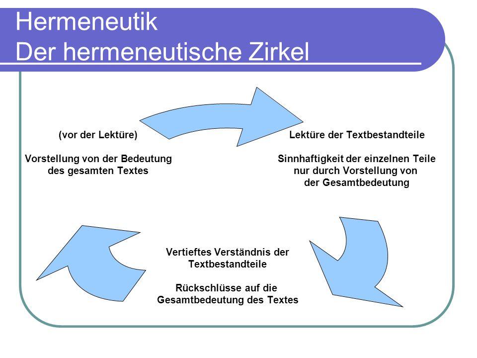 Hermeneutik Der hermeneutische Zirkel Lektüre der Textbestandteile Sinnhaftigkeit der einzelnen Teile nur durch Vorstellung von der Gesamtbedeutung Ve