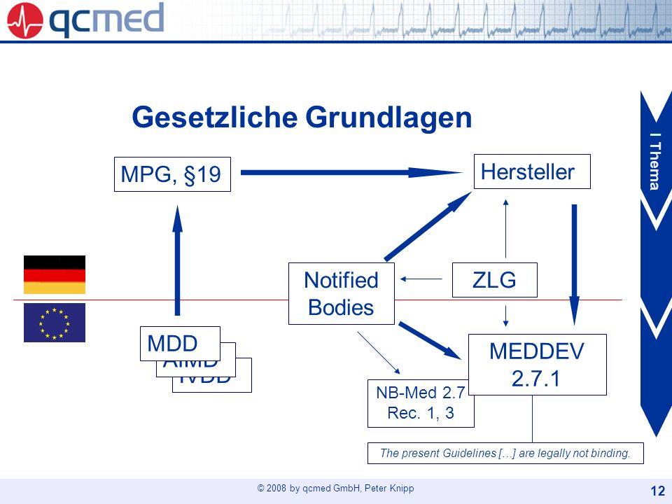 © 2008 by qcmed GmbH, Peter Knipp 12 IVDD AIMD Gesetzliche Grundlagen MPG, §19 Hersteller MDD Notified Bodies ZLG NB-Med 2.7 Rec. 1, 3 MEDDEV 2.7.1 Th