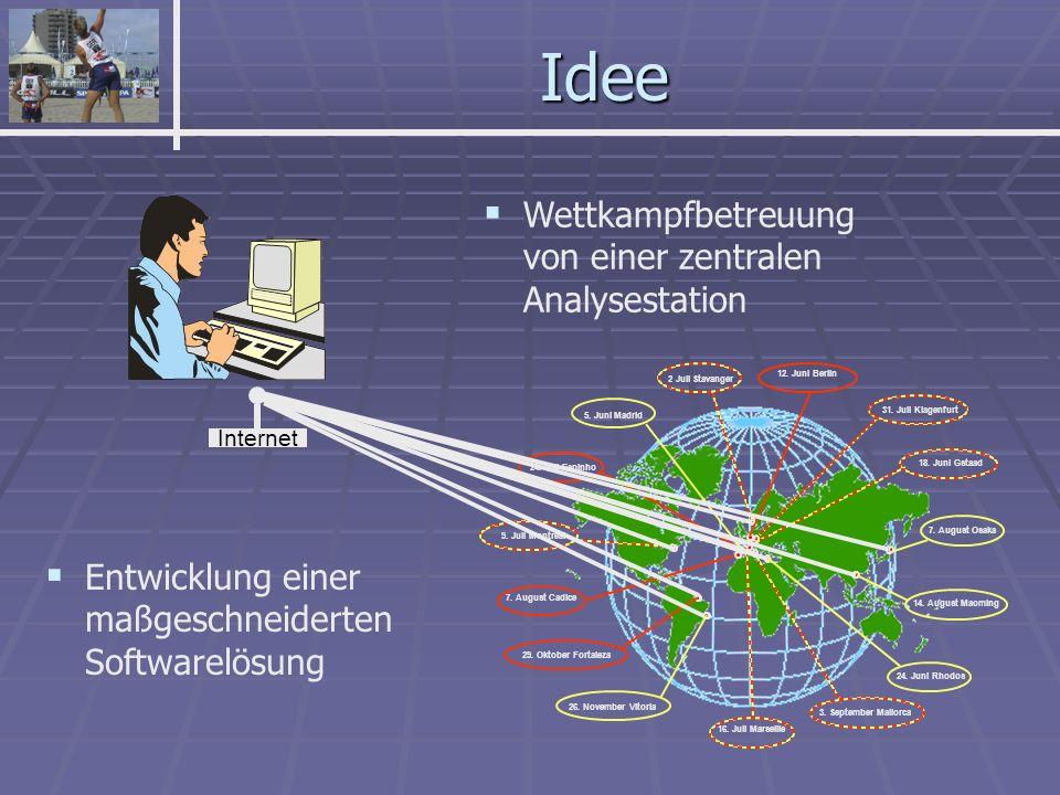 Idee Wettkampfbetreuung von einer zentralen Analysestation 9.
