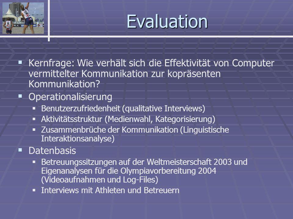 Evaluation Kernfrage: Wie verhält sich die Effektivität von Computer vermittelter Kommunikation zur kopräsenten Kommunikation.
