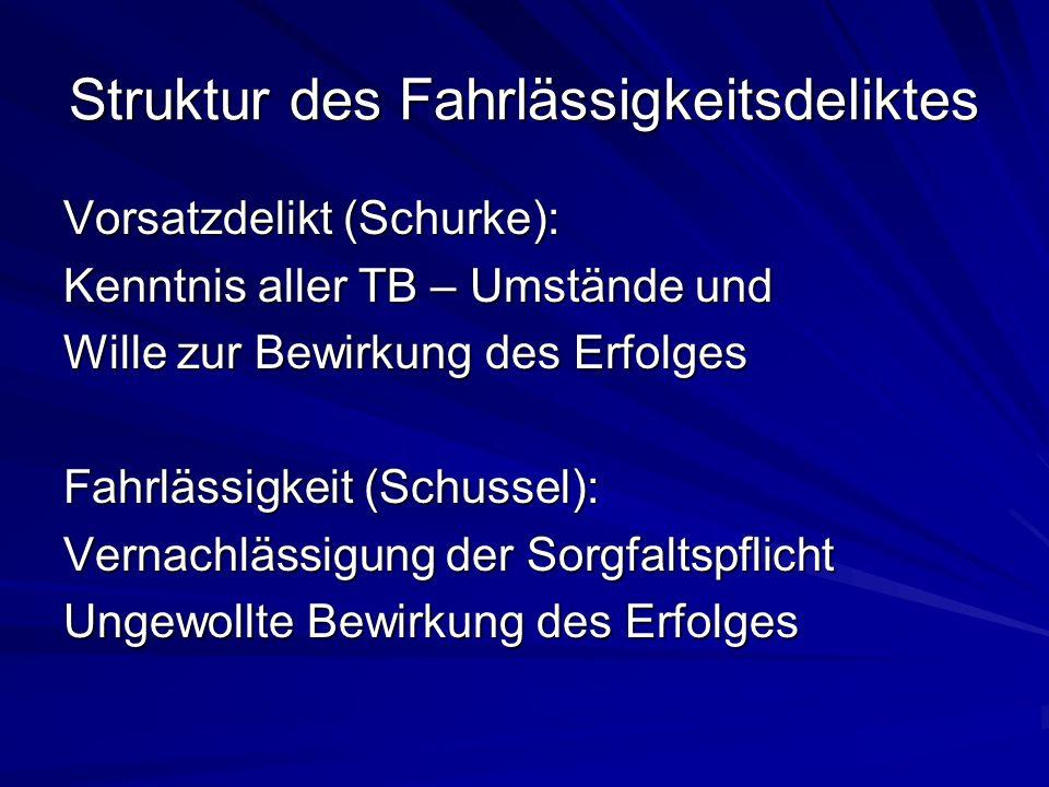 Struktur des Fahrlässigkeitsdeliktes Vorsatzdelikt (Schurke): Kenntnis aller TB – Umstände und Wille zur Bewirkung des Erfolges Fahrlässigkeit (Schuss
