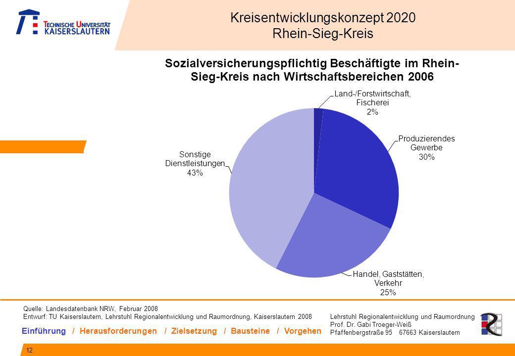 Lehrstuhl Regionalentwicklung und Raumordnung Prof. Dr. Gabi Troeger-Weiß Pfaffenbergstraße 95 67663 Kaiserslautern 12 Kreisentwicklungskonzept 2020 R