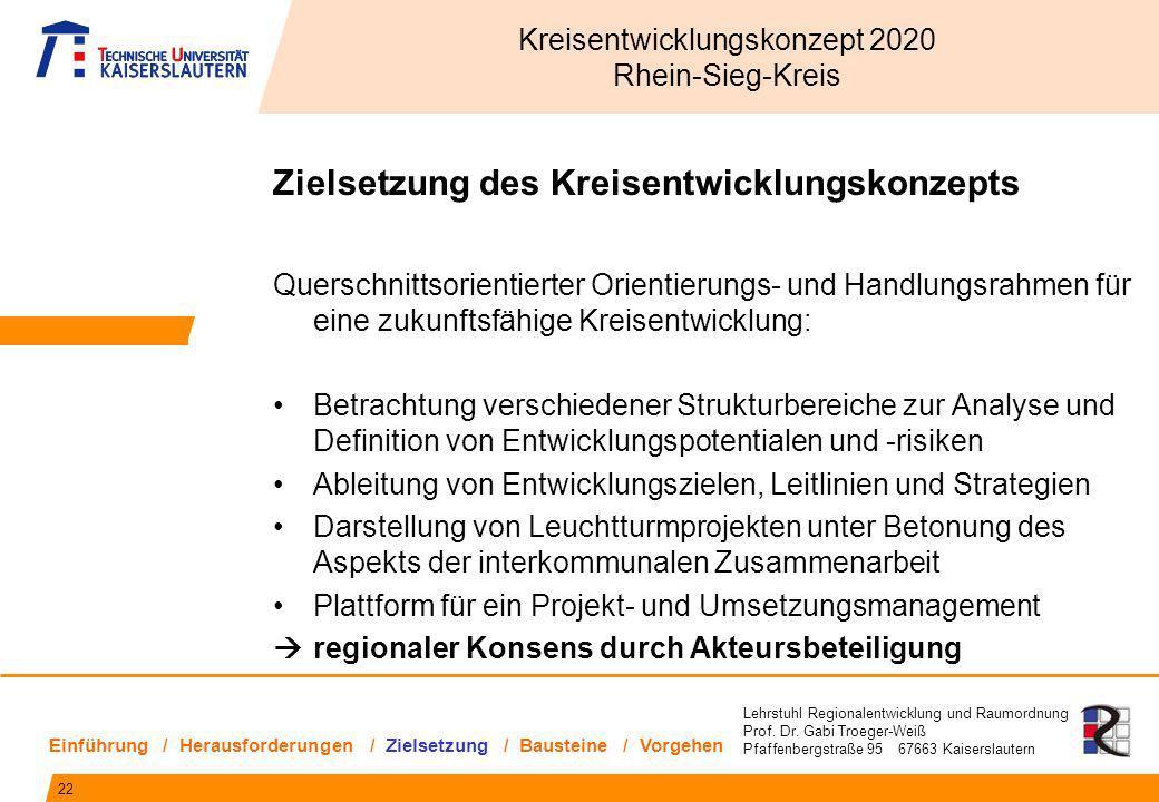 Lehrstuhl Regionalentwicklung und Raumordnung Prof. Dr. Gabi Troeger-Weiß Pfaffenbergstraße 95 67663 Kaiserslautern Zielsetzung des Kreisentwicklungsk