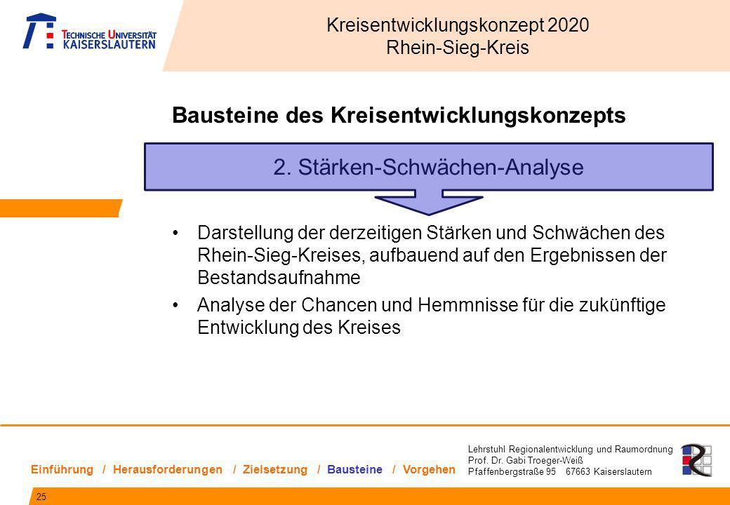 Lehrstuhl Regionalentwicklung und Raumordnung Prof. Dr. Gabi Troeger-Weiß Pfaffenbergstraße 95 67663 Kaiserslautern 2. Stärken-Schwächen-Analyse Baust