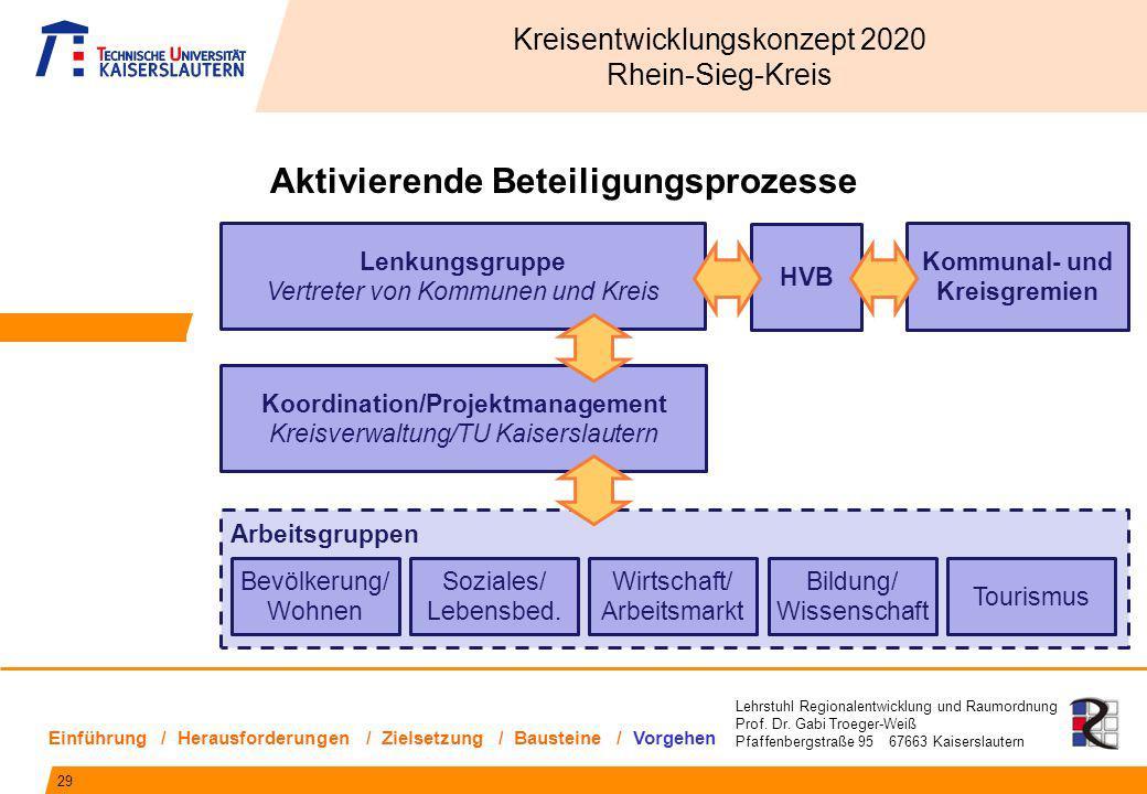 Lehrstuhl Regionalentwicklung und Raumordnung Prof. Dr. Gabi Troeger-Weiß Pfaffenbergstraße 95 67663 Kaiserslautern Aktivierende Beteiligungsprozesse