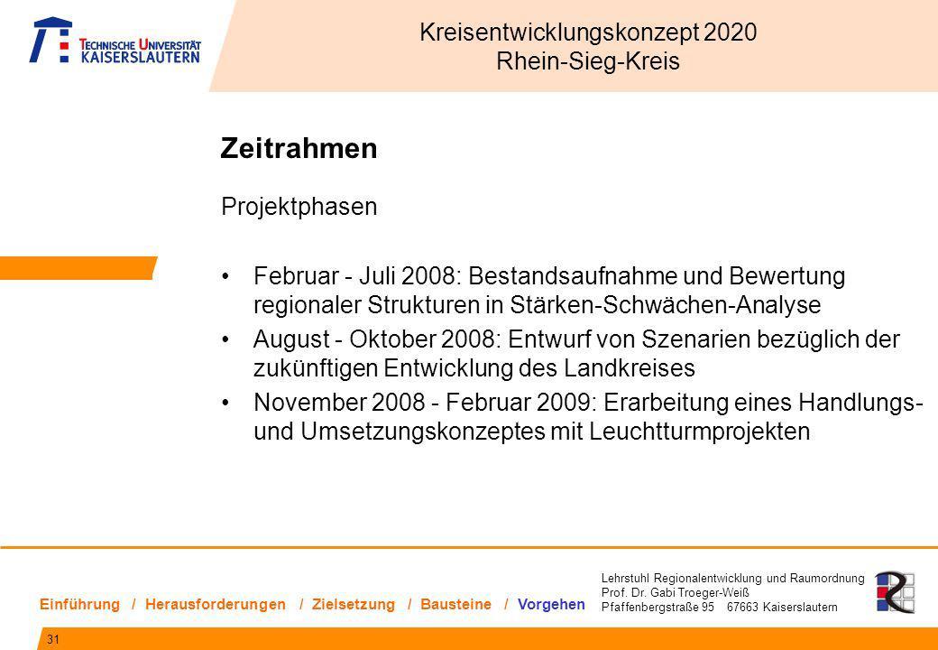 Lehrstuhl Regionalentwicklung und Raumordnung Prof. Dr. Gabi Troeger-Weiß Pfaffenbergstraße 95 67663 Kaiserslautern Zeitrahmen Projektphasen Februar -