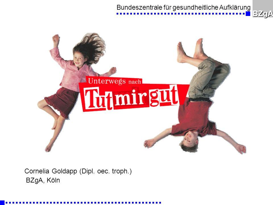Bundeszentrale für gesundheitliche AufklärungBZgA Cornelia Goldapp (Dipl. oec. troph.) BZgA, Köln