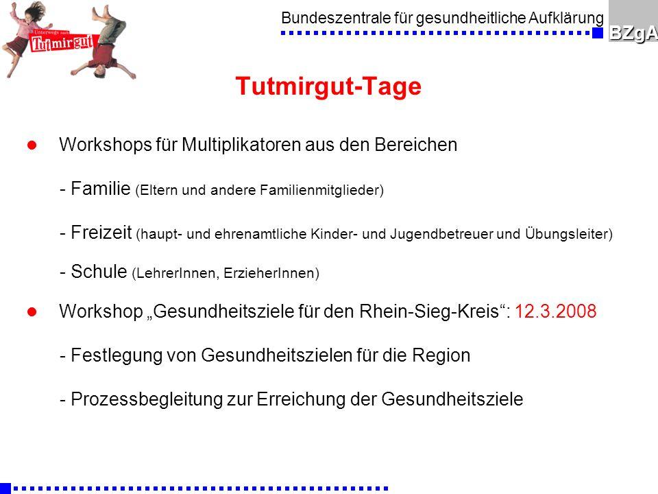 Bundeszentrale für gesundheitliche AufklärungBZgA Tutmirgut-Tage l Workshops für Multiplikatoren aus den Bereichen - Familie (Eltern und andere Famili