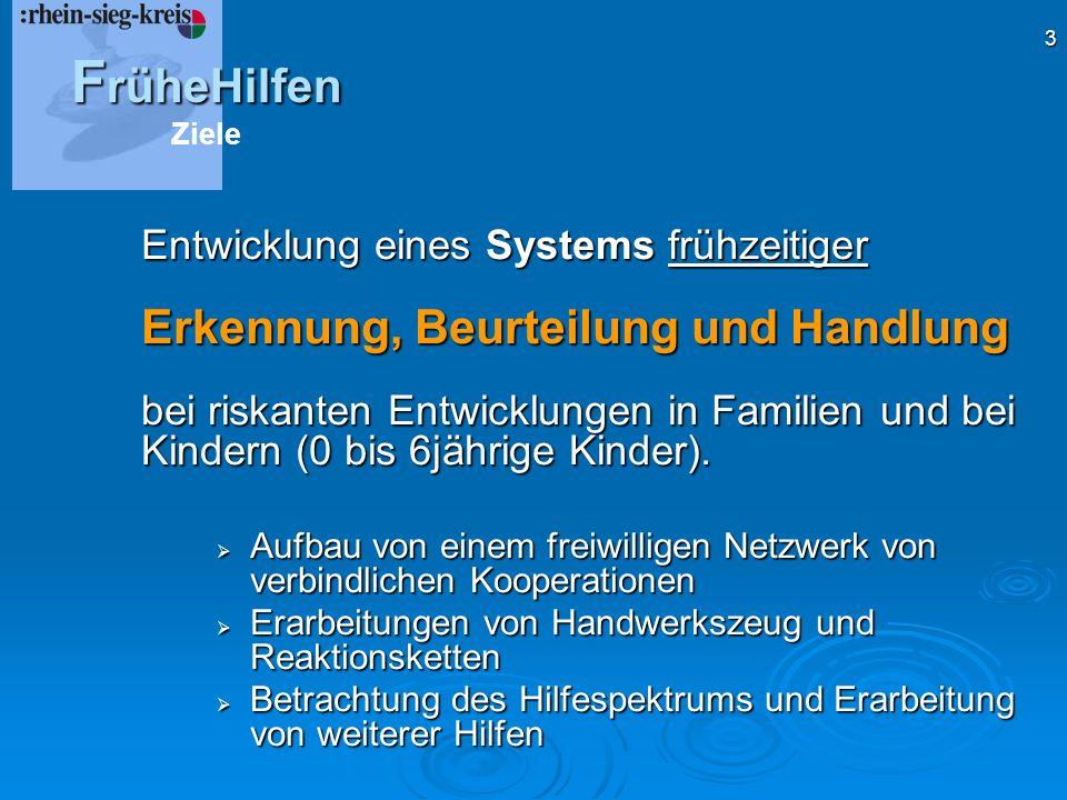 3 Entwicklung eines Systems frühzeitiger Erkennung, Beurteilung und Handlung bei riskanten Entwicklungen in Familien und bei Kindern (0 bis 6jährige Kinder).