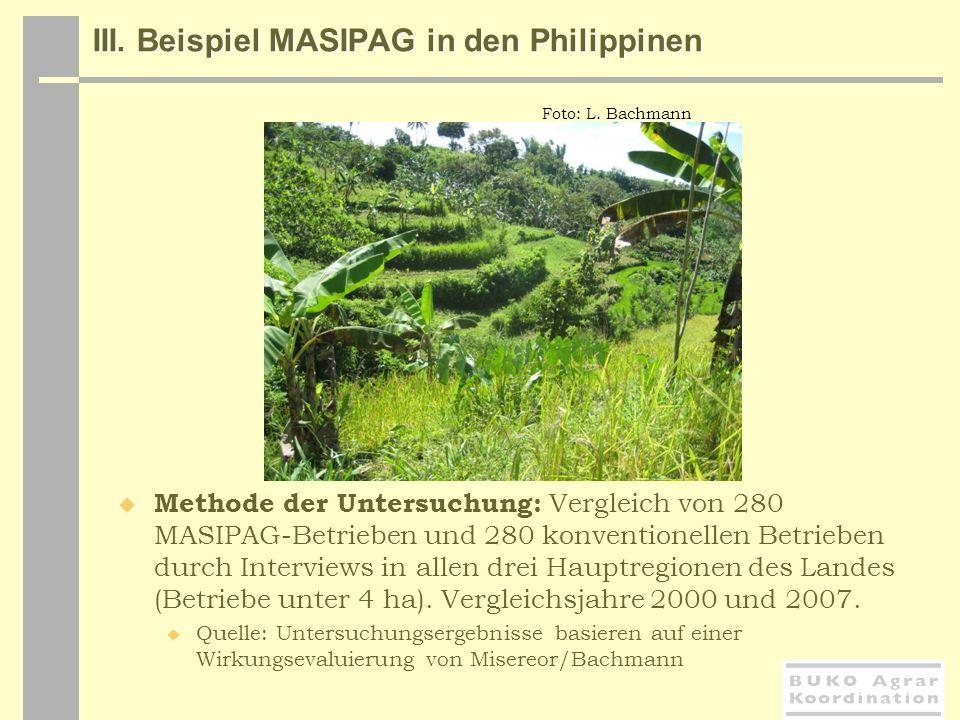 III. Beispiel MASIPAG in den Philippinen Methode der Untersuchung: Vergleich von 280 MASIPAG-Betrieben und 280 konventionellen Betrieben durch Intervi