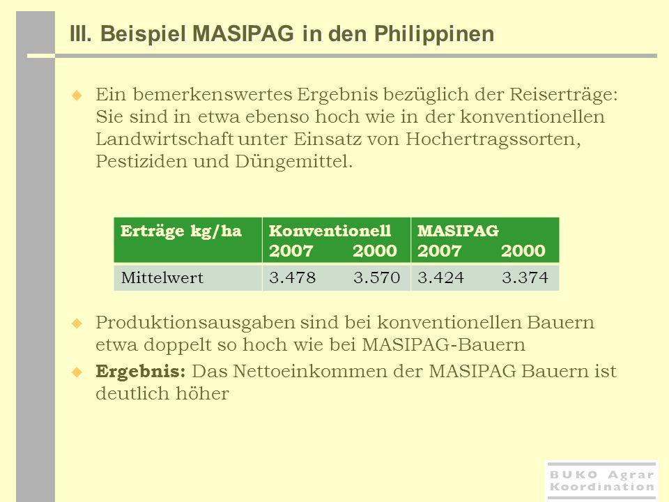III. Beispiel MASIPAG in den Philippinen Ein bemerkenswertes Ergebnis bezüglich der Reiserträge: Sie sind in etwa ebenso hoch wie in der konventionell