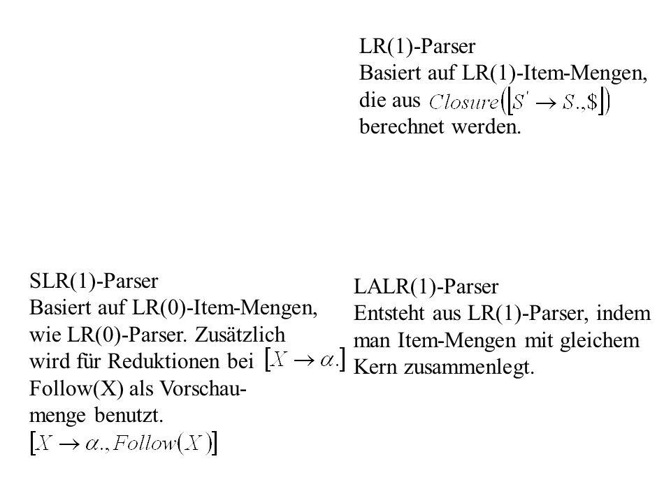 SLR(1)-Parser Basiert auf LR(0)-Item-Mengen, wie LR(0)-Parser. Zusätzlich wird für Reduktionen bei Follow(X) als Vorschau- menge benutzt. LR(1)-Parser