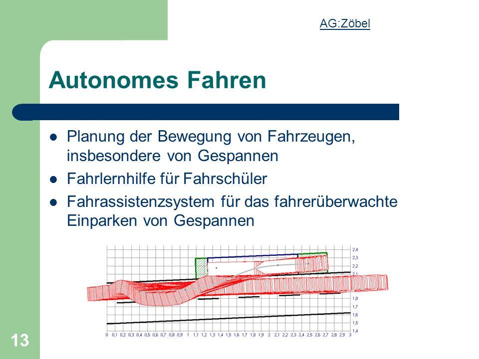 13 Autonomes Fahren Planung der Bewegung von Fahrzeugen, insbesondere von Gespannen Fahrlernhilfe für Fahrschüler Fahrassistenzsystem für das fahrerüberwachte Einparken von Gespannen AG:Zöbel