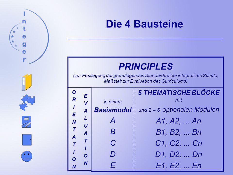 Die 4 Bausteine PRINCIPLES (zur Festlegung der grundlegenden Standards einer integrativen Schule, Maßstab zur Evaluation des Curriculums) ORIENTATION