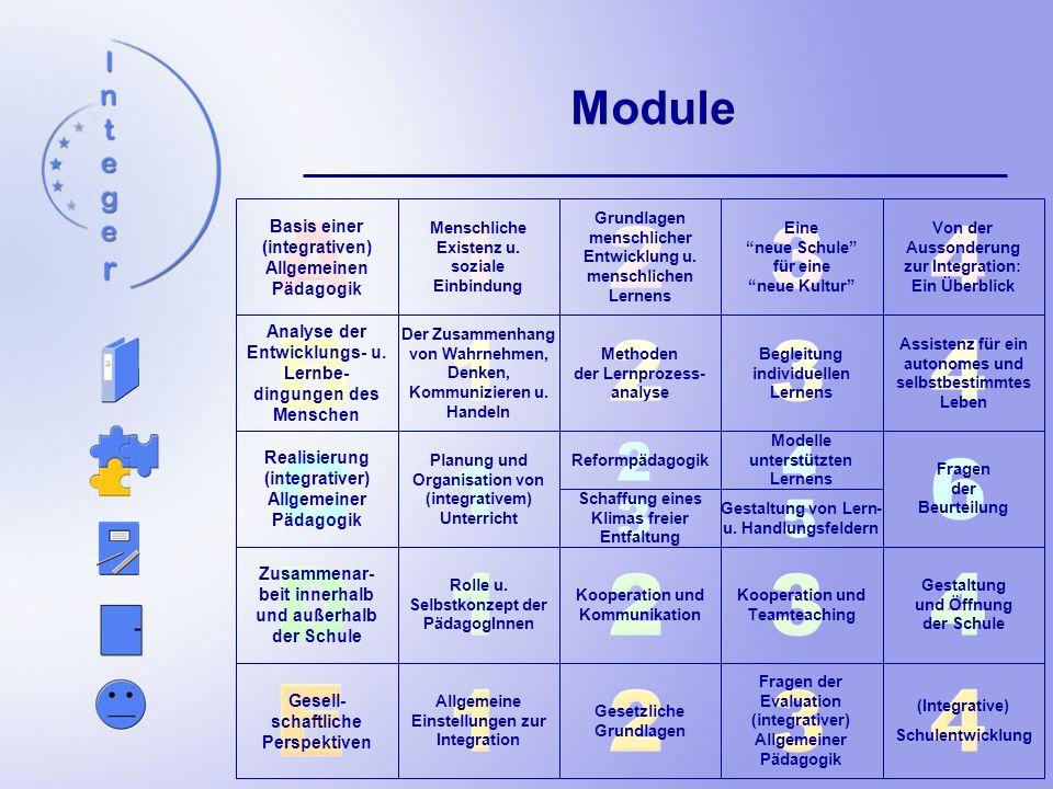 Modelle unterstützten Lernens Schaffung eines Klimas freier Entfaltung Planung und Organisation von (integrativem) Unterricht Reformpädagogik Gestaltu