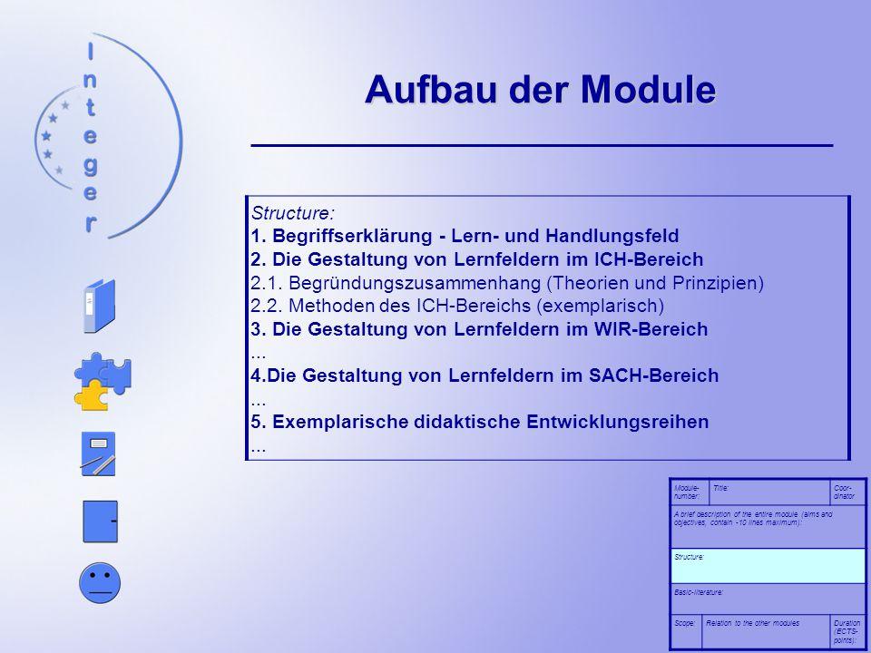 Aufbau der Module Structure: 1. Begriffserklärung - Lern- und Handlungsfeld 2. Die Gestaltung von Lernfeldern im ICH-Bereich 2.1. Begründungszusammenh