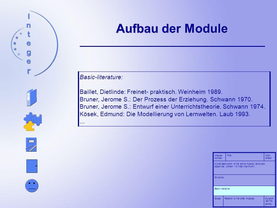 Aufbau der Module Basic-literature: Baillet, Dietlinde: Freinet- praktisch. Weinheim 1989. Bruner, Jerome S.: Der Prozess der Erziehung. Schwann 1970.