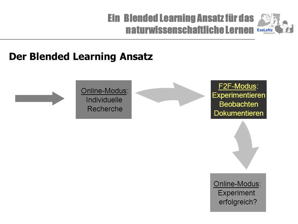 Online-Modus: Experiment erfolgreich? Ein Blended Learning Ansatz für das naturwissenschaftliche Lernen Der Blended Learning Ansatz F2F-Modus: Experim