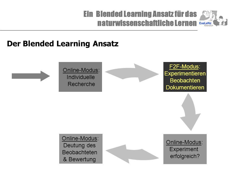 Online-Modus: Deutung des Beobachteten & Bewertung Ein Blended Learning Ansatz für das naturwissenschaftliche Lernen Der Blended Learning Ansatz F2F-M