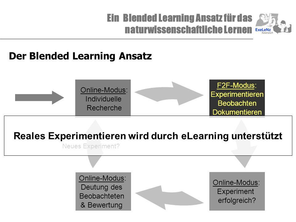 Ein Blended Learning Ansatz für das naturwissenschaftliche Lernen Der Blended Learning Ansatz F2F-Modus: Experimentieren Beobachten Dokumentieren Onli
