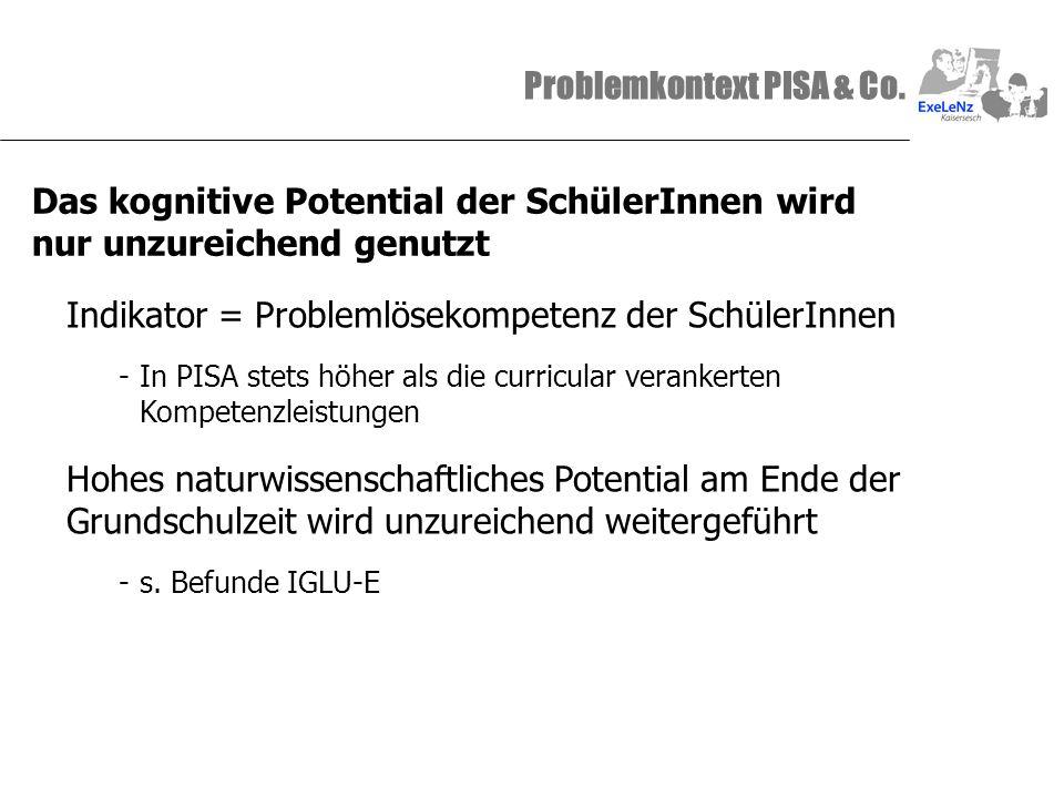 Problemkontext PISA & Co. Das kognitive Potential der SchülerInnen wird nur unzureichend genutzt Indikator = Problemlösekompetenz der SchülerInnen -In