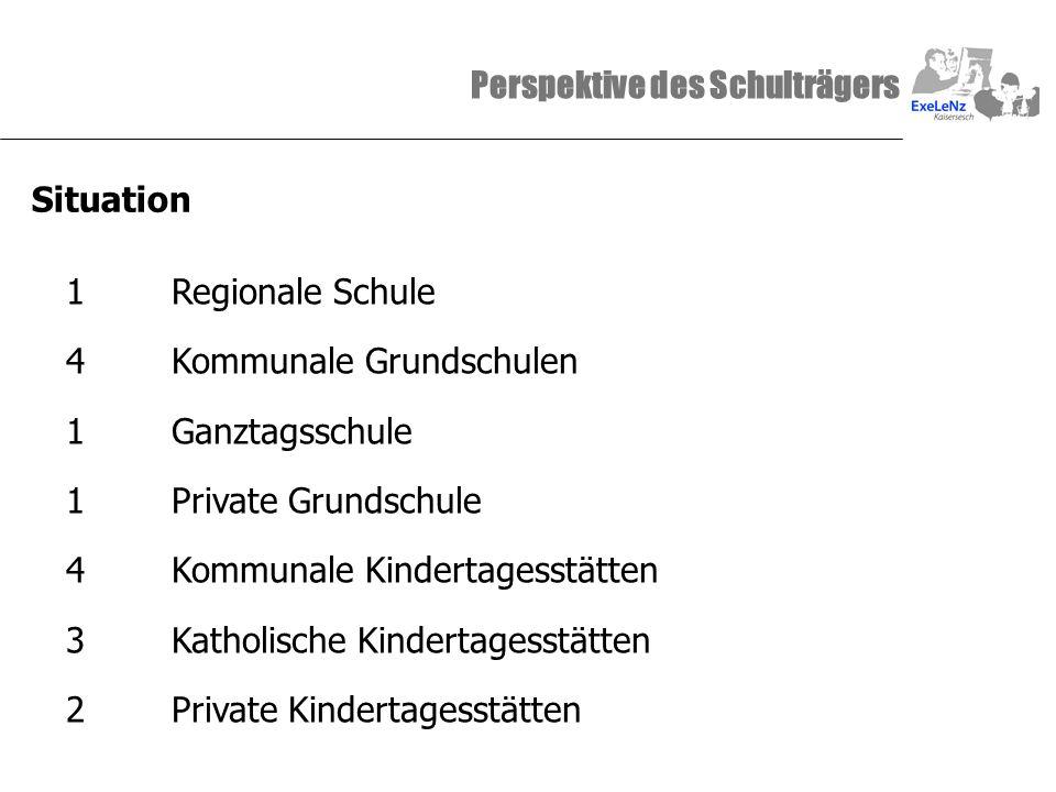 Perspektive des Schulträgers Situation 1 Regionale Schule 4Kommunale Grundschulen 1Ganztagsschule 1Private Grundschule 4Kommunale Kindertagesstätten 3
