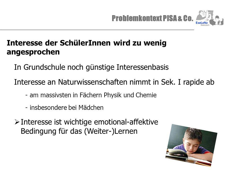 Problemkontext PISA & Co. Interesse der SchülerInnen wird zu wenig angesprochen In Grundschule noch günstige Interessenbasis Interesse an Naturwissens