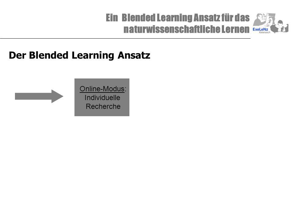 Ein Blended Learning Ansatz für das naturwissenschaftliche Lernen Der Blended Learning Ansatz Online- Modus: Individuelle Recherche