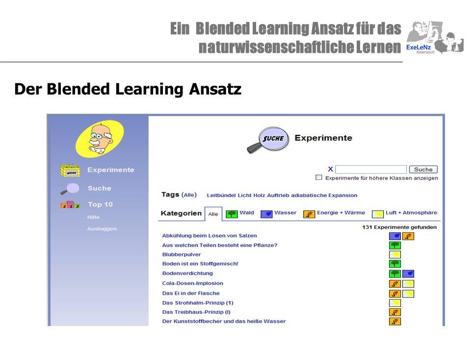 Ein Blended Learning Ansatz für das naturwissenschaftliche Lernen Online-Werkzeuge für selbstgesteuertes Lernen Suche erlaubt Experiment-Recherchen mit verschiedenen Freiheitsgraden Persönl.