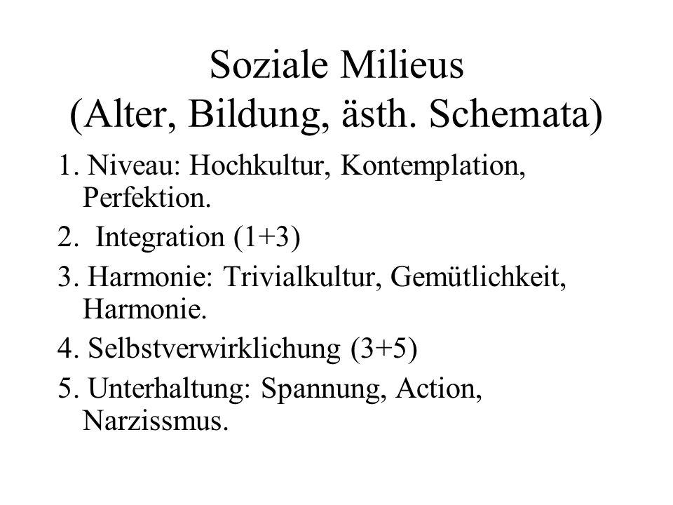 Soziale Milieus (Alter, Bildung, ästh.Schemata) 1.