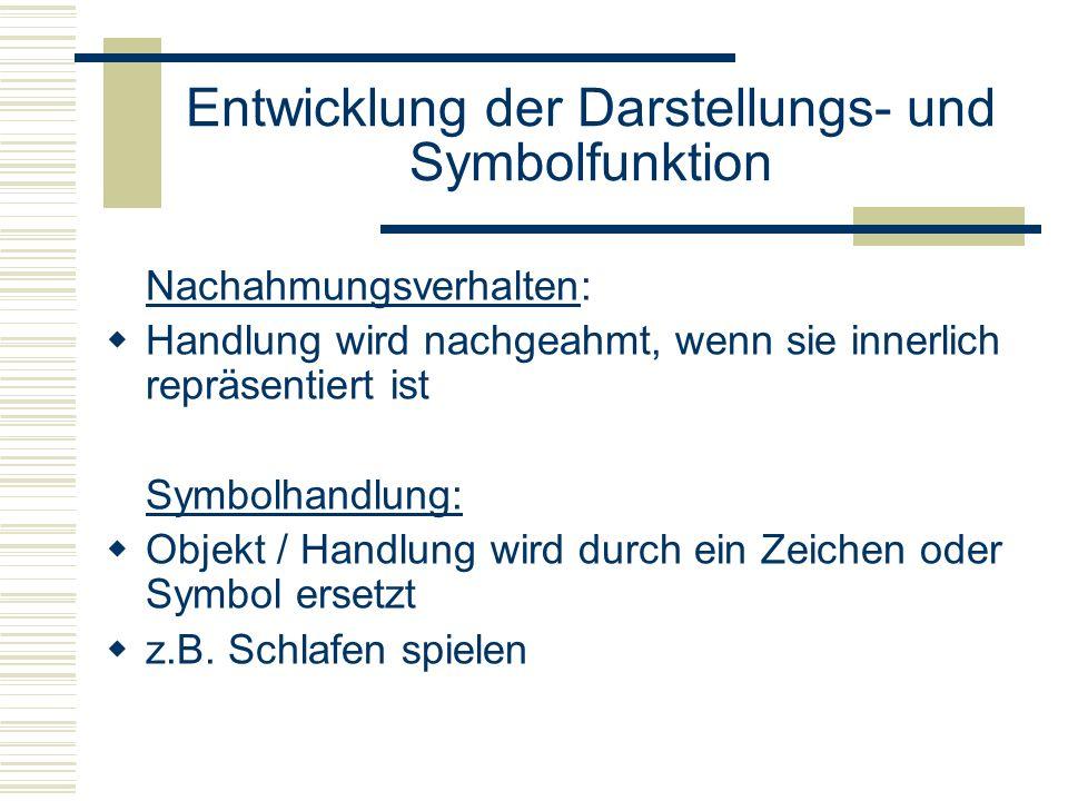 Entwicklung der Darstellungs- und Symbolfunktion Nachahmungsverhalten: Handlung wird nachgeahmt, wenn sie innerlich repräsentiert ist Symbolhandlung:
