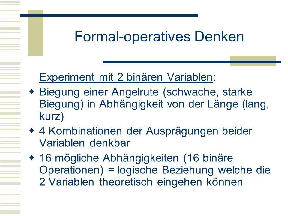 Formal-operatives Denken Experiment mit 2 binären Variablen: Biegung einer Angelrute (schwache, starke Biegung) in Abhängigkeit von der Länge (lang, k