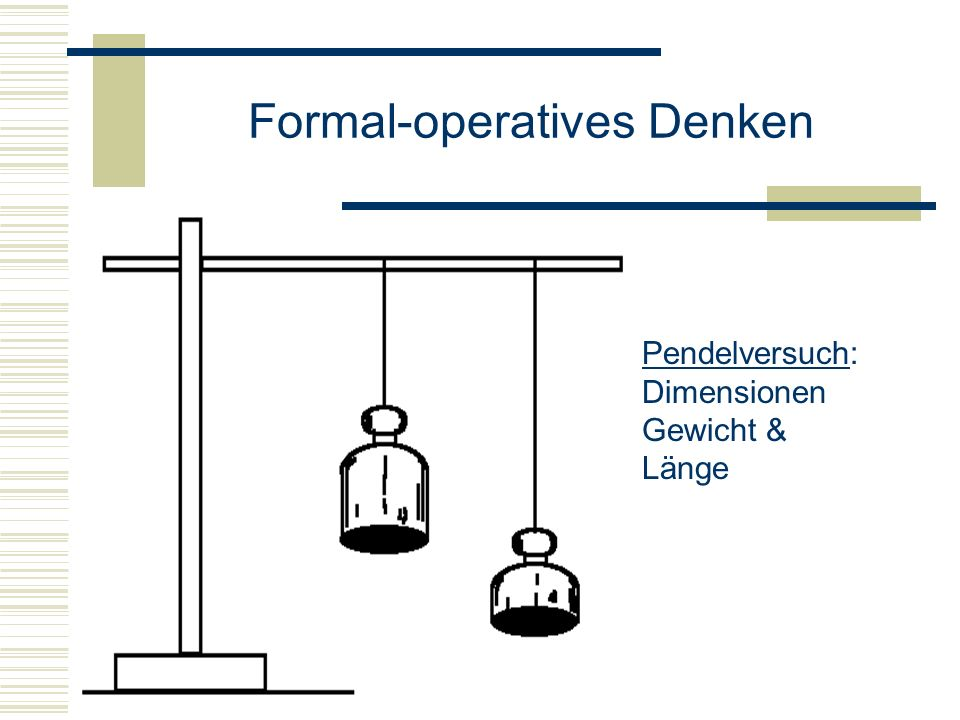 Formal-operatives Denken Pendelversuch: Dimensionen Gewicht & Länge