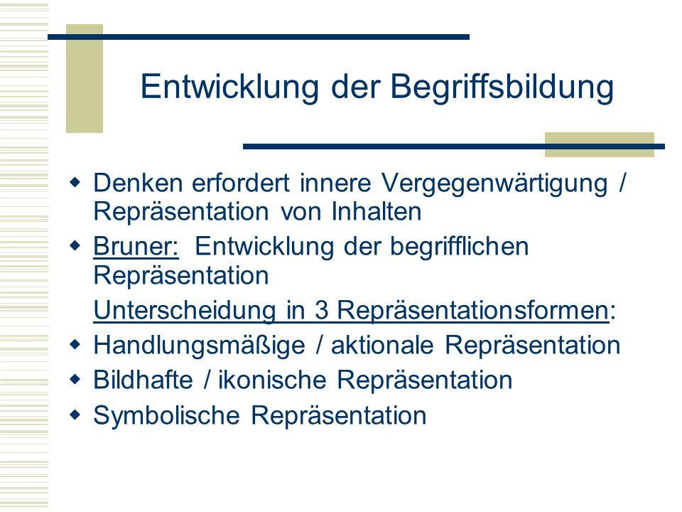 Entwicklung der Begriffsbildung Denken erfordert innere Vergegenwärtigung / Repräsentation von Inhalten Bruner: Entwicklung der begrifflichen Repräsen