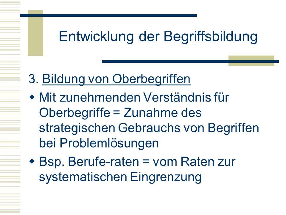 Entwicklung der Begriffsbildung 3. Bildung von Oberbegriffen Mit zunehmenden Verständnis für Oberbegriffe = Zunahme des strategischen Gebrauchs von Be