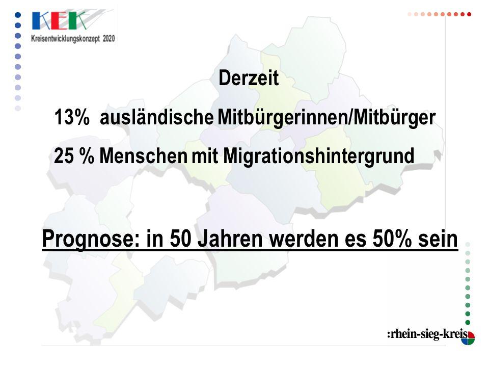 Derzeit 13% ausländische Mitbürgerinnen/Mitbürger 25 % Menschen mit Migrationshintergrund Prognose: in 50 Jahren werden es 50% sein