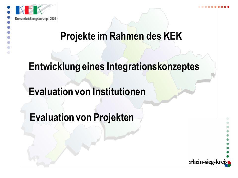 Projekte im Rahmen des KEK Entwicklung eines Integrationskonzeptes Evaluation von Institutionen Evaluation von Projekten