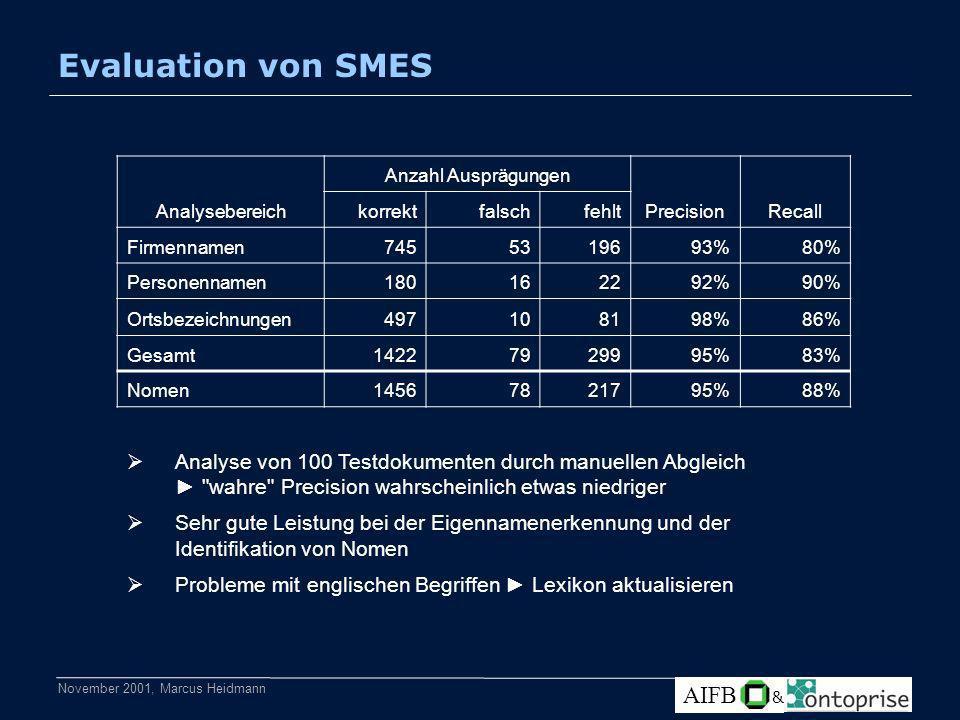 November 2001, Marcus Heidmann AIFB & Evaluation von SMES Analysebereich Anzahl Ausprägungen PrecisionRecall korrektfalschfehlt Firmennamen7455319693%80% Personennamen180162292%90% Ortsbezeichnungen497108198%86% Gesamt14227929995%83% Nomen14567821795%88% Analyse von 100 Testdokumenten durch manuellen Abgleich wahre Precision wahrscheinlich etwas niedriger Sehr gute Leistung bei der Eigennamenerkennung und der Identifikation von Nomen Probleme mit englischen Begriffen Lexikon aktualisieren
