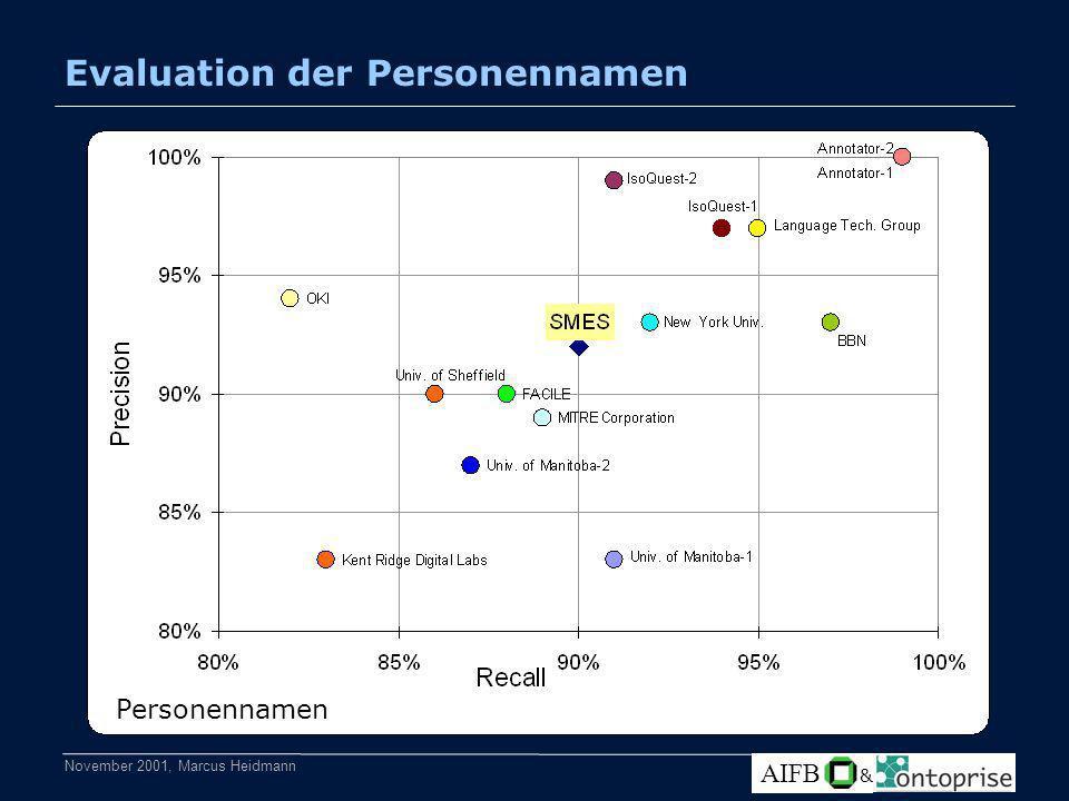 November 2001, Marcus Heidmann AIFB & Evaluation der Personennamen Personennamen
