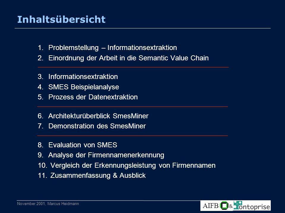 November 2001, Marcus Heidmann AIFB & Zusammenfassung & Ausblick 1.Konzepterkennung auf Dokumentenebene Unternehmen1 Unternehmen2 Kennzahl 1,25 Mio Person 2.Kontexterkennung 3.Zuordnung von Ausprägungen 4.Relationen zur Bildung von Ableitungen 5.Multilinguale Analyse