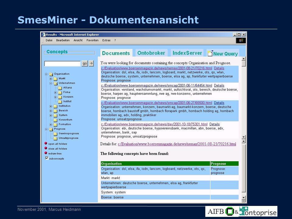 November 2001, Marcus Heidmann AIFB & SmesMiner - Dokumentenansicht