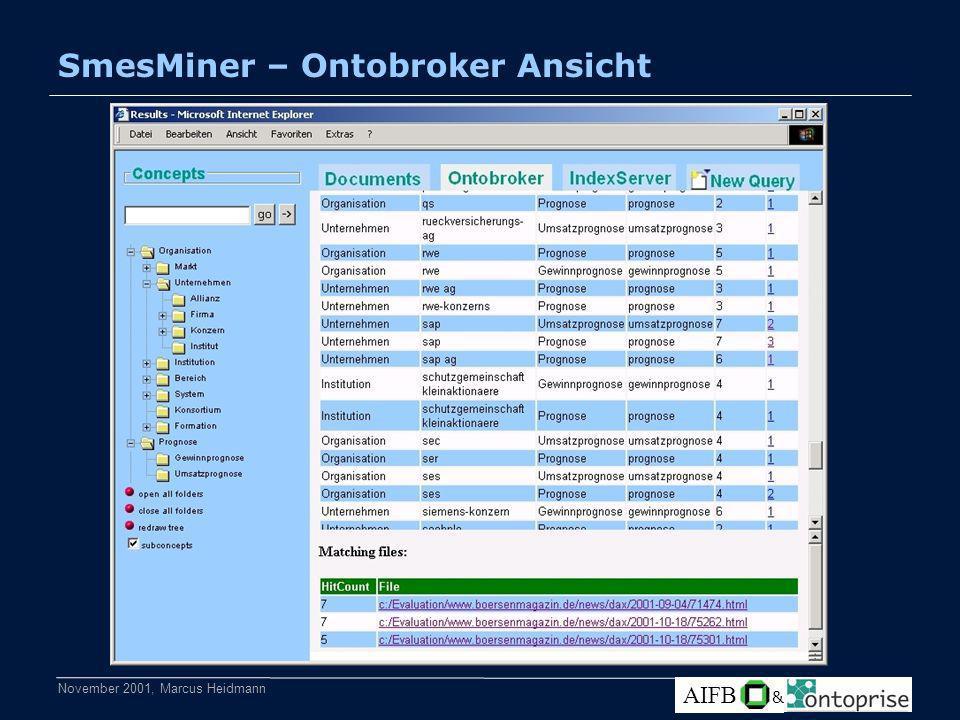 November 2001, Marcus Heidmann AIFB & SmesMiner – Ontobroker Ansicht