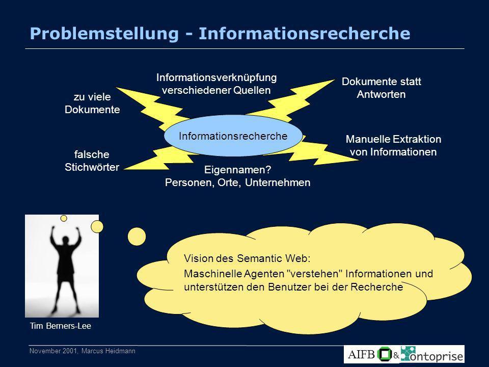 November 2001, Marcus Heidmann AIFB & Problemstellung - Informationsrecherche Vision des Semantic Web: Maschinelle Agenten verstehen Informationen und unterstützen den Benutzer bei der Recherche Tim Berners-Lee Informationsrecherche zu viele Dokumente falsche Stichwörter Dokumente statt Antworten Eigennamen.