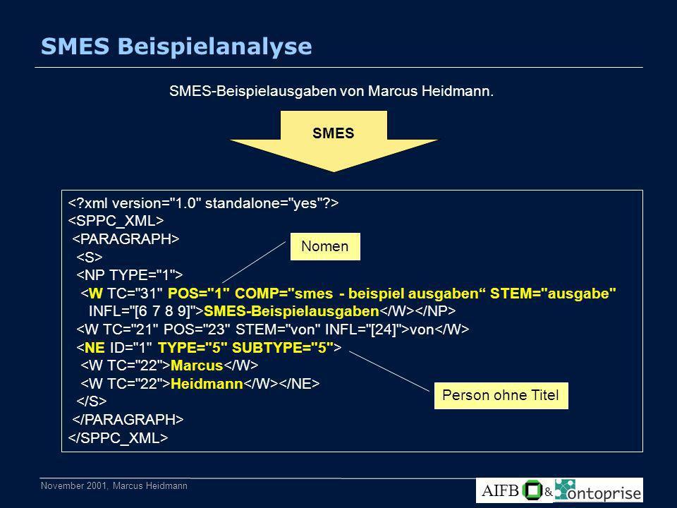 November 2001, Marcus Heidmann AIFB & Prozess der Datenextraktion Domänen Lexikon Fakten Ontobroker Ontologie www.boersenmagazin.de HTML entfernen ASCII-Dateien AnalyseXML-Dateien AnalyseXML-Dateien SMES Konzept und Nomen Extraktion (XQL) Klassifizierung mit Domain Lexikon