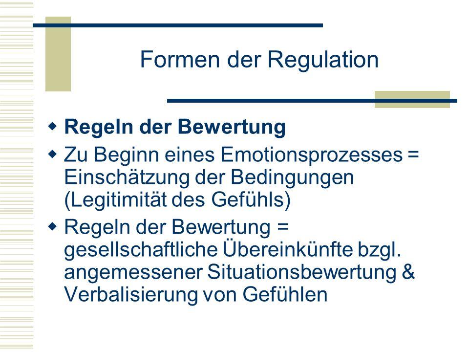 Formen der Regulation Regeln der Bewertung Zu Beginn eines Emotionsprozesses = Einschätzung der Bedingungen (Legitimität des Gefühls) Regeln der Bewer