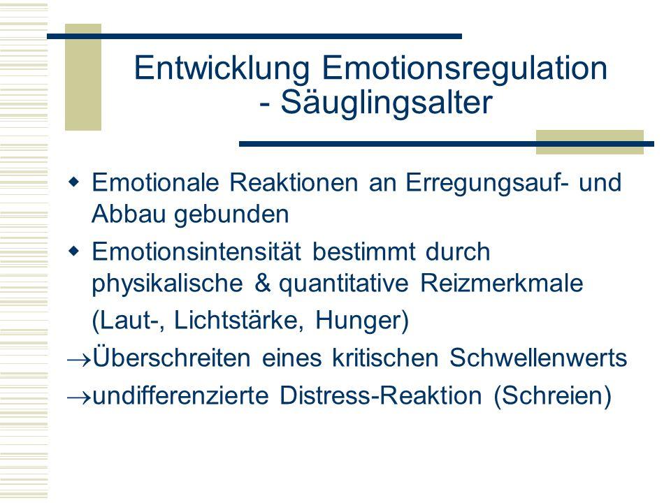 Entwicklung Emotionsregulation - Säuglingsalter Emotionale Reaktionen an Erregungsauf- und Abbau gebunden Emotionsintensität bestimmt durch physikalis