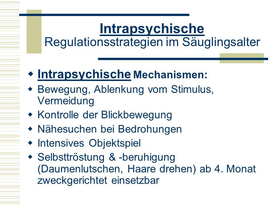 Intrapsychische Regulationsstrategien im Säuglingsalter Intrapsychische Mechanismen: Bewegung, Ablenkung vom Stimulus, Vermeidung Kontrolle der Blickb